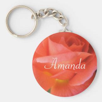 Amanda Key Ring