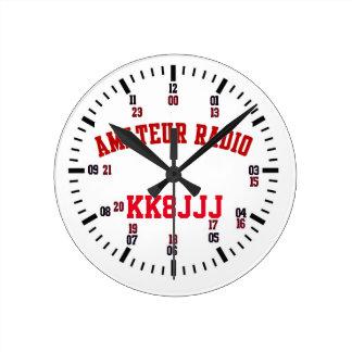 Amateur Radio Gifts 36