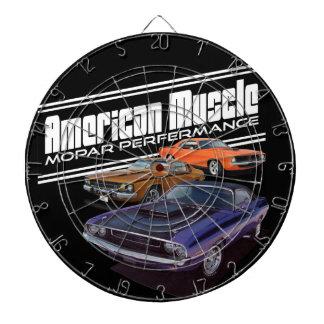 American Muscle Dartboard