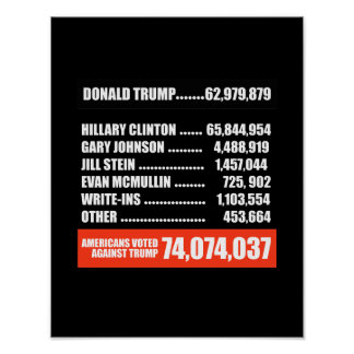 Americans Voted Against Trump - white - Poster