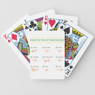 Amino Acids - Where do you get your protein? Bicycle Playing Cards