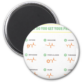 Amino Acids - Where do you get your protein? Magnet