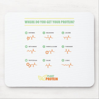 Amino Acids - Where do you get your protein? Mouse Pad
