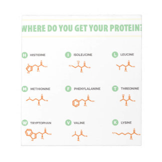 Amino Acids - Where do you get your protein? Notepad