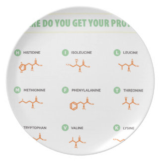 Amino Acids - Where do you get your protein? Plate