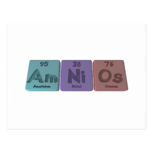 Amnios-Am-Ni-Os-Americium-Nickel-Osmium Post Card