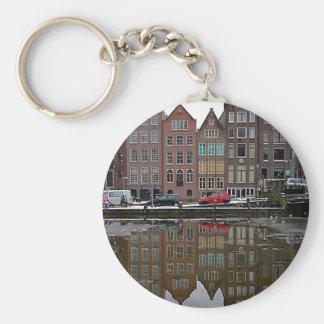 Amsterdam city keychains