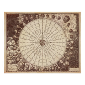 Anamorphic Wind Rose Poster