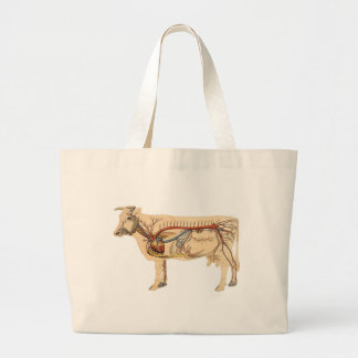 Anatomical Cute Cow Canvas Bag
