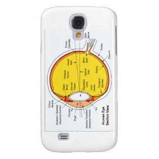 Anatomical Diagram of the Human Eye Ball Galaxy S4 Covers