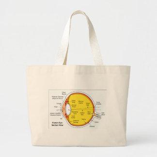 Anatomical Diagram of the Human Eye Ball Jumbo Tote Bag