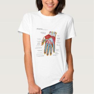 Anatomical Diagram of the Human Hand and Wrist Shirt