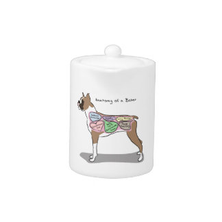 Anatomy of a Boxer Dog gifts