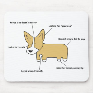 Anatomy of a Corgi Mousepad