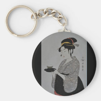 Ancient Japanese Painting circa 1793 Basic Round Button Key Ring
