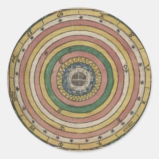 Ancient Zodiac Wheel Classic Round Sticker