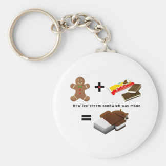 Android Ice Cream Sandwich Key Ring