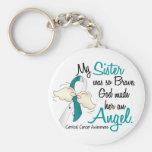 Angel 2 Cervical Cancer Sister