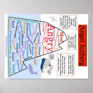 Anger Iceberg 1 Poster