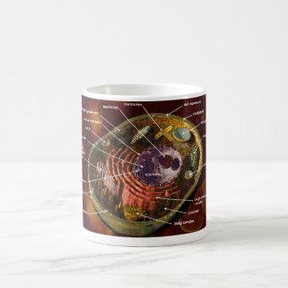 Animal cell coffee mug