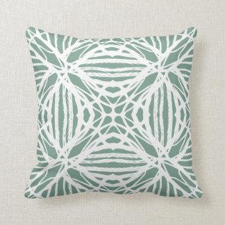 Animal Decorative#5b Modern Throw & Lumbar Pillows