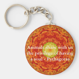 Animals share with us the privilege of having..... basic round button key ring