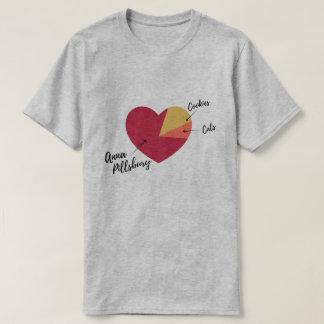 Anna Pillsbury Heart Pie Chart Shirt (Men's)