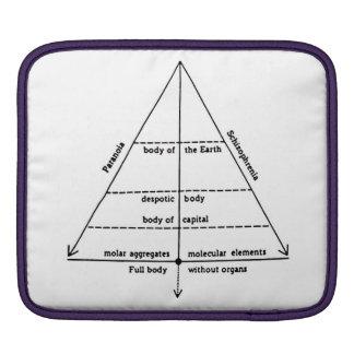 Anti-Oedipus iPad Sleeve (TWO SIDED)