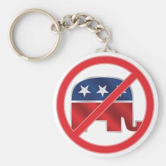 Anti-Republican Key Chain
