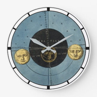 Antique (1540) Moon Face Astronomy Large Clock