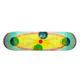 Antique Astronomy Map Seasons Vintage Art Skate Board Decks