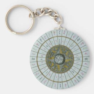 Antique Islamic Calendar Key Chain