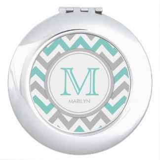 Aqua Blue and White Chevron with Monogram Mirror For Makeup