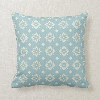 Aqua Patterned Pillow