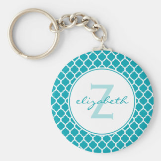 Aqua Quatrefoil Monogram Key Ring