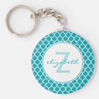 Aqua Quatrefoil Monogram Key Chains