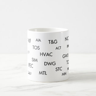 Architecture Abbreviations Mug