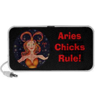 Aries Chicks Rule! Speakers