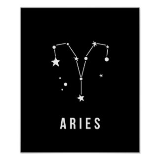 Aries Zodiac Sign Quote