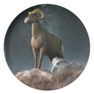 Aries Zodiac Symbol Plates