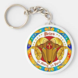Aries Zodiac-V-1 Set-1 Keychains