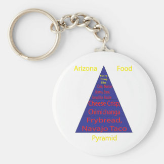 Arizona Food Pyramid Key Chain