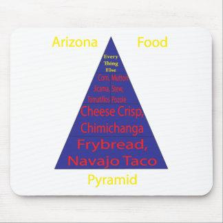 Arizona Food Pyramid Mouse Pads