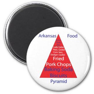 Arkansas Food Pyramid 6 Cm Round Magnet