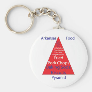 Arkansas Food Pyramid Key Chains