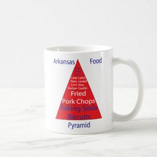 Arkansas Food Pyramid Coffee Mugs