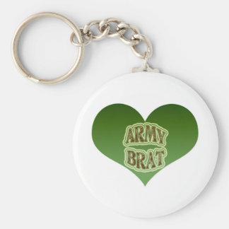 Army Brat Basic Round Button Key Ring