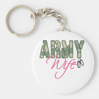 Army wife camo and pink with dog tags keychain