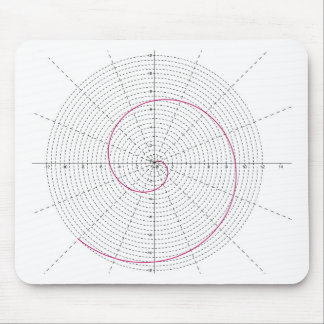 arquimedes espiral dextrogira mouse pad