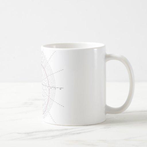 arquimedes espiral dextrogira mugs